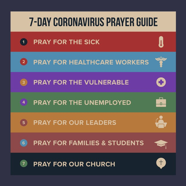 Coronavirus Prayer Guide